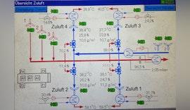 Kräutertrocknung mithilfe eines Automatisierungssystems