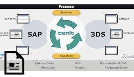 SAP und 3DEXPERIENCE für die Entwicklung kosteneffizienter und kundennaher Prod