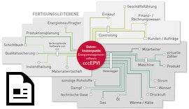 """Eine Energiemanagementsoftware als """"Datenknotenpunkt""""?"""