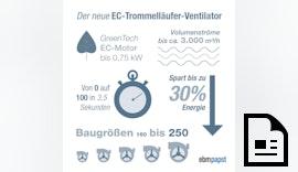 ProductNews EC-Trommelläufer-Ventilator mit hoher Leistungsdichte