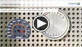 Wärmeableitung bei Platinen – effizient und schonend durch Vakuumfügen