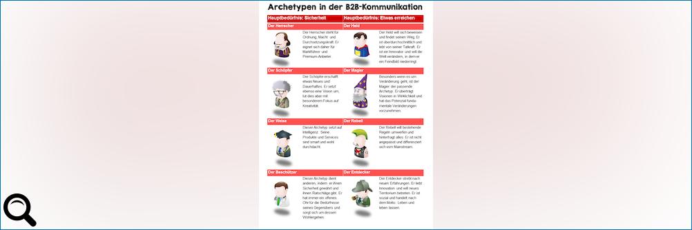 Archetypen in der B2B Markenführung