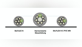Leitungsdurchmesser bei Multinormleitungen