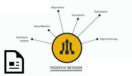 Wie erreichen Unternehmen Predictive Maintenance?
