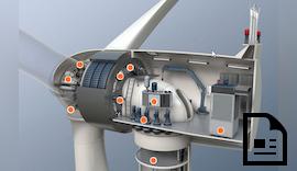 ifm-Sensoren in der Windenergie