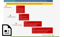 Herausforderungen fürs Projektmanagement beim Rückbau von Kraftwerken