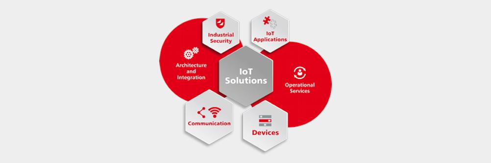 IoT Solutions: von der Architektur bis zum sicheren Betrieb