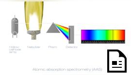 Fluidsysteme für die Spektroskopie