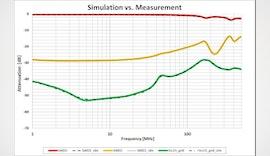 Simulationsmodelle für LAN-Übertrager von WE_eiSos