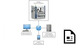 Automation meets ERP mit OPC UA