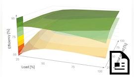 Variantenreduzierung und Energieeffizienz