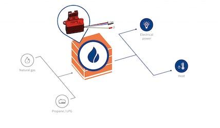 All-in-One-Lösung für SOFC-Systeme