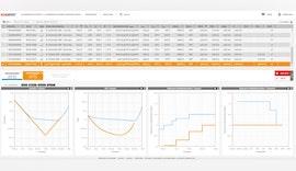 Würth Elektronik Online-Plattform REDEXPERT erweitert
