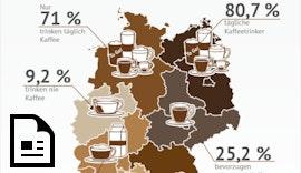 Kaffee im Büro: Kick-Start in den Tag
