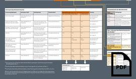 ATEX/IECEx-Kennzeichnung nicht-elektrischer Geräte