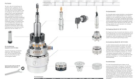 BIAX - RSC Modularsystem (DE)