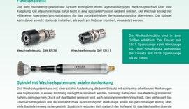 BIAX - Schnellwechselsystem - Spindeln mit Werkzeugwechselsystem (DE)