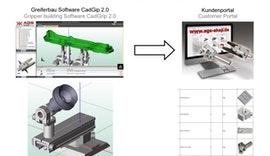 AGS CadGrip - Kundenportal Vorteil