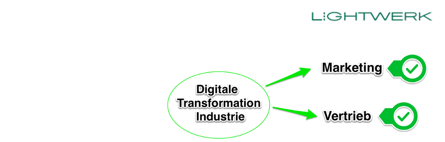 digitale Transformation der Industrie: Marketing, Vertrieb