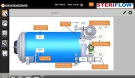 Digitalisierung von Autoklaven - am Beispiel von STERIFLOW & ifm