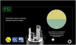 ESI #Drucktransmitter für hohe Drücke HP1000/1100