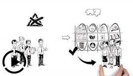 Die Nutzen der methodischen Produktkommunikation