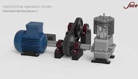 #Fliehkraftkupplungen für #Hybridantriebe