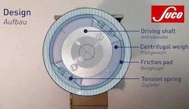 #Fliehkraftkupplung - Funktion und Aufbau
