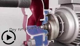 Self-Priming Centrifugal Pump Animation