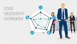 Die KPMG Atlas Business Assessments - Unternehmentransformation Bewältigen