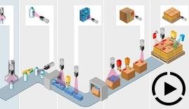 Track and Trace-Lösungen für Verpackungsanlagen im Pharmabereich